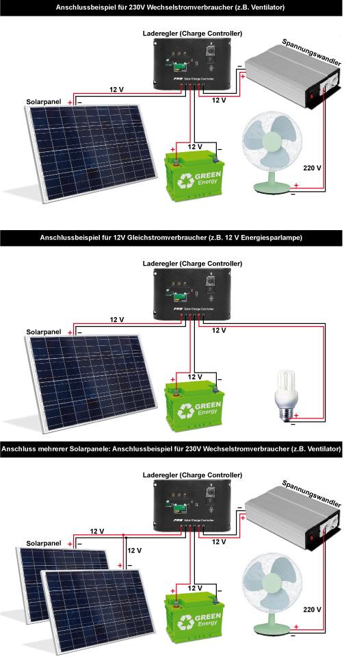 15w 20w 40w 100w 130w solarmodul photovoltaik solarpanel solarzelle neu ebay. Black Bedroom Furniture Sets. Home Design Ideas
